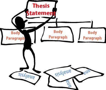 How to write a senior thesis